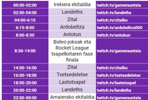 Twitch 24-hour marathon schedule